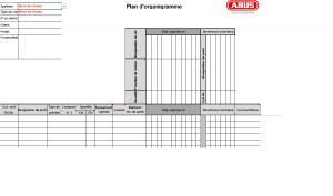 Organigramme - ABUS